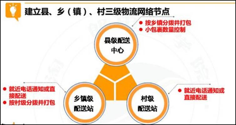 泸定县:电商发展 快递物流下乡进村